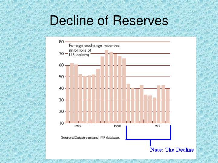 Decline of Reserves
