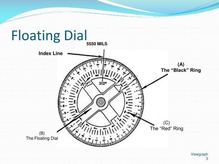 Floating Dial