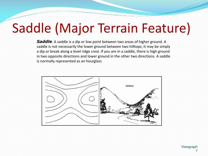 Saddle (Major Terrain Feature