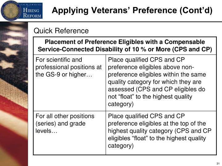 Applying Veterans' Preference (Cont'd)