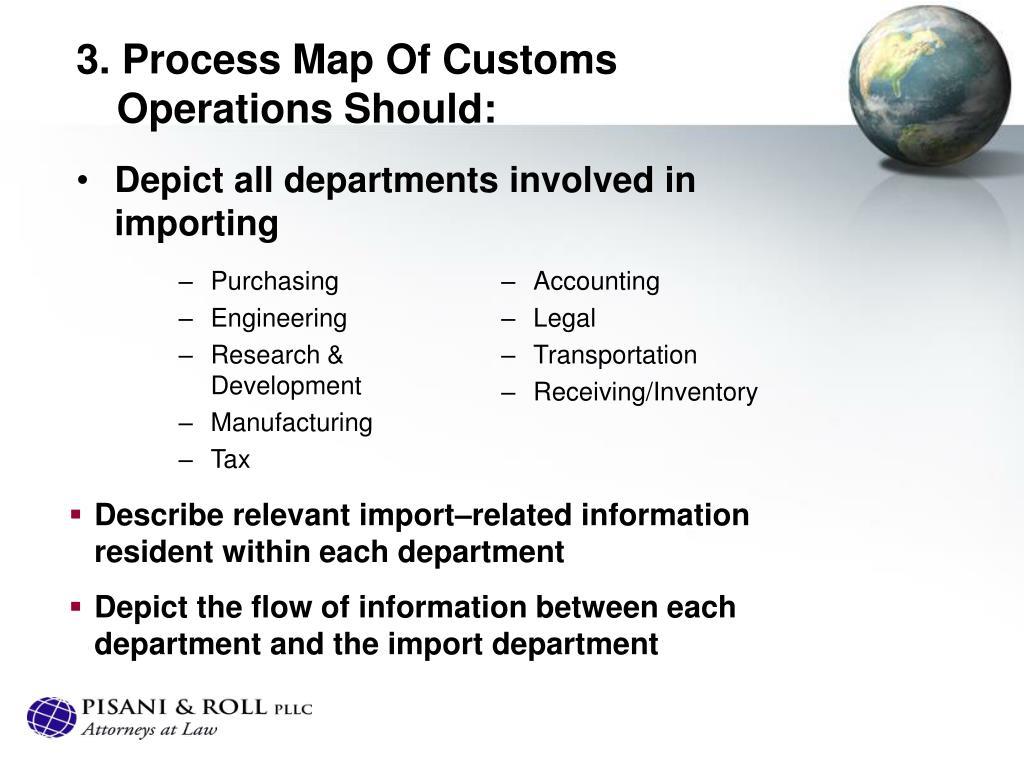 3. Process Map Of Customs