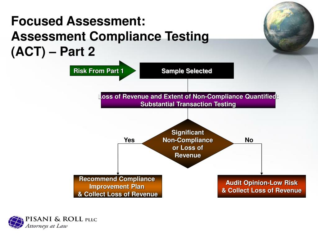 Focused Assessment: Assessment Compliance Testing (ACT) – Part 2