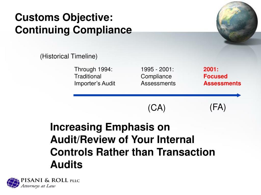 Customs Objective: