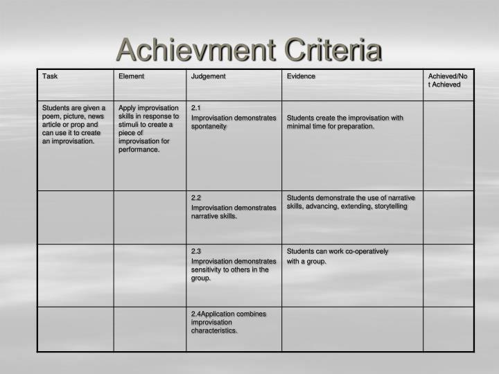 Achievment Criteria