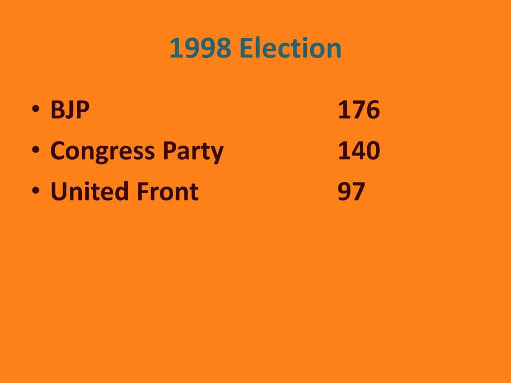 1998 Election
