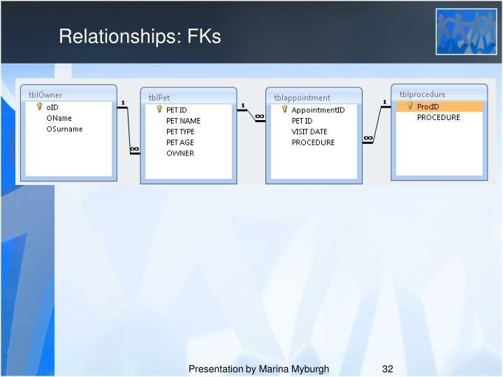Relationships: FKs