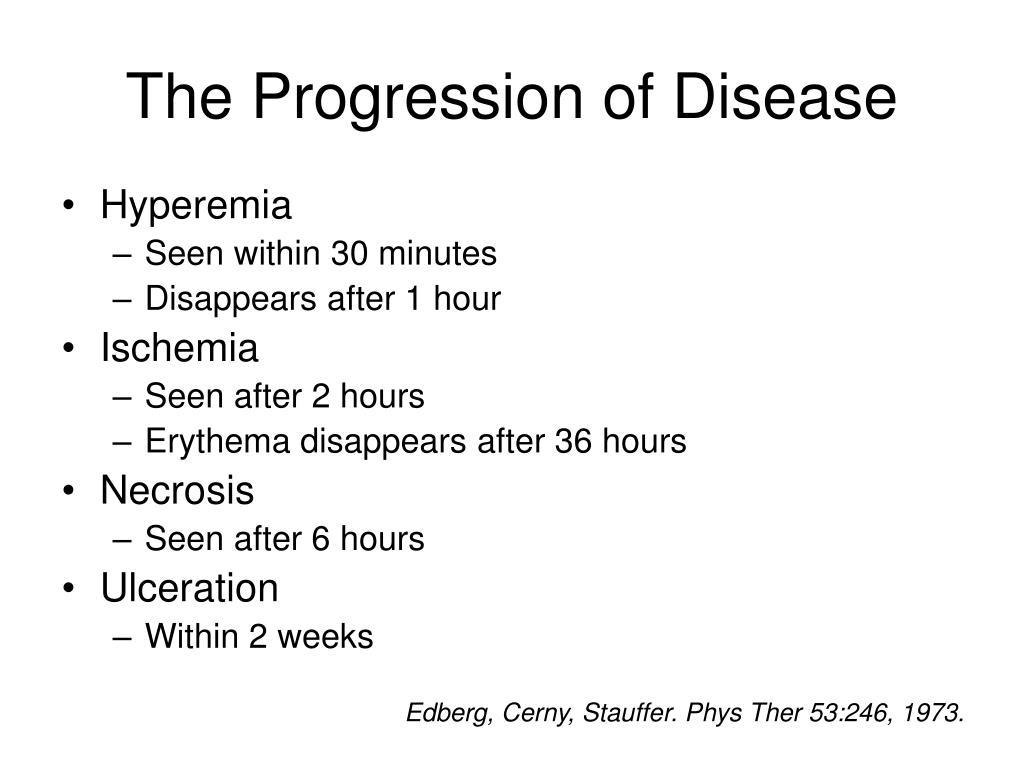 The Progression of Disease