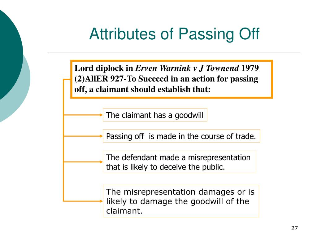 Attributes of Passing Off