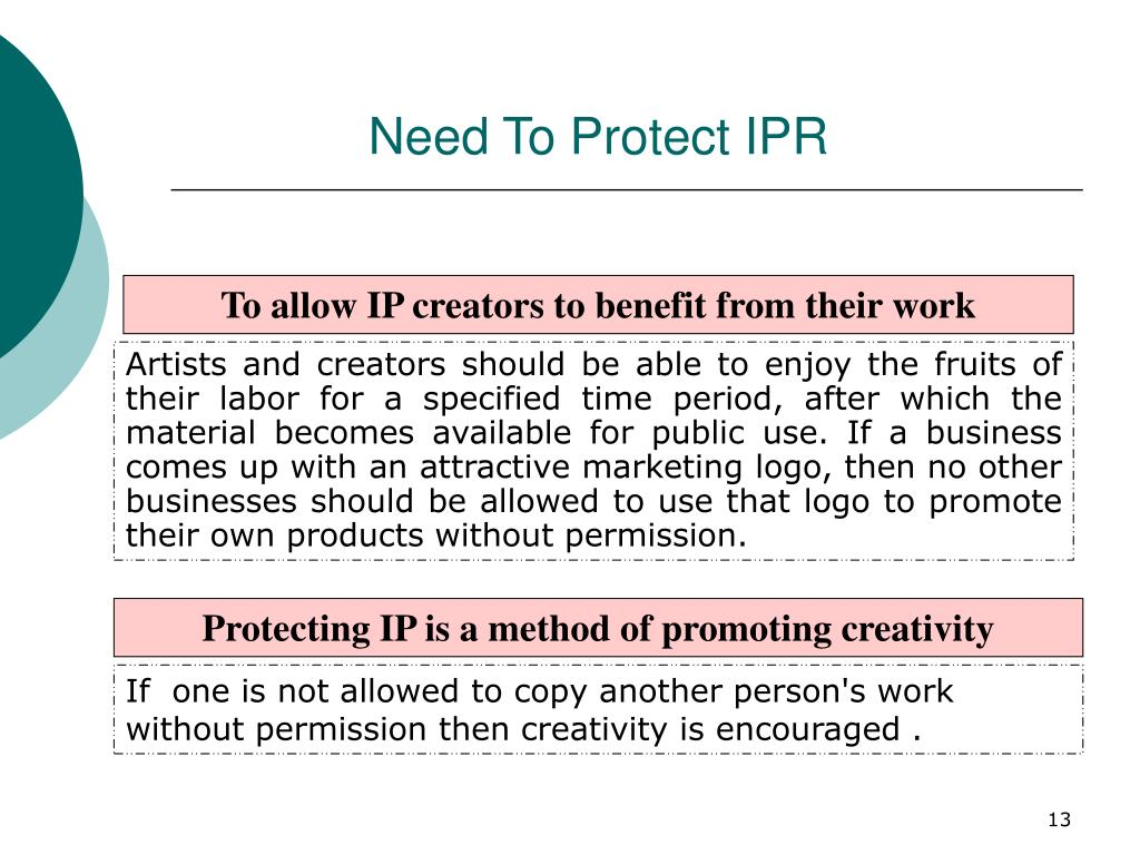 Need To Protect IPR