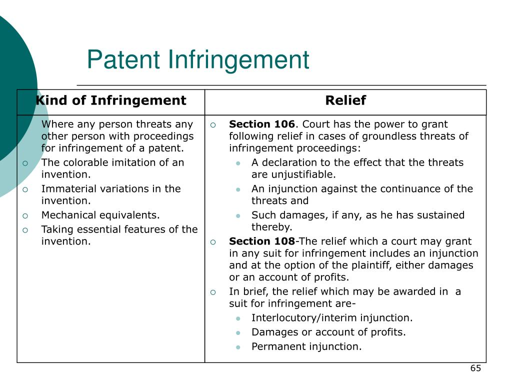Where any person threats any other person with proceedings for infringement of a patent.
