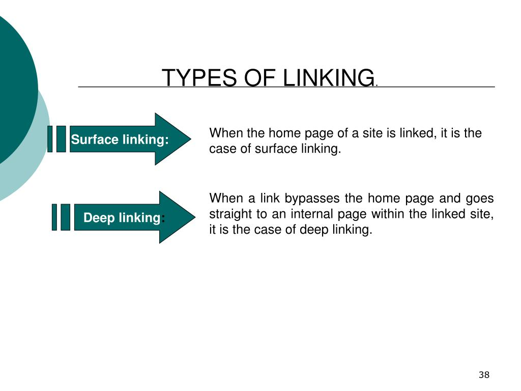 TYPES OF LINKING