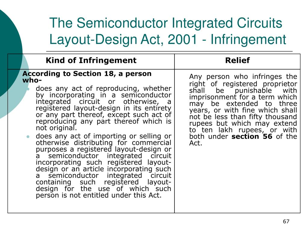 According to Section 18, a person who-
