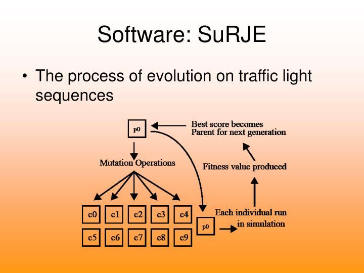 Software: SuRJE