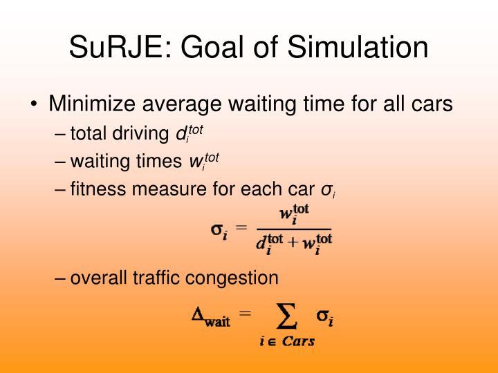 SuRJE: Goal of Simulation