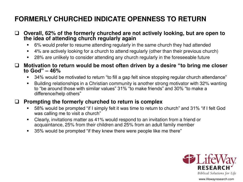 FORMERLY CHURCHED INDICATE OPENNESS TO RETURN