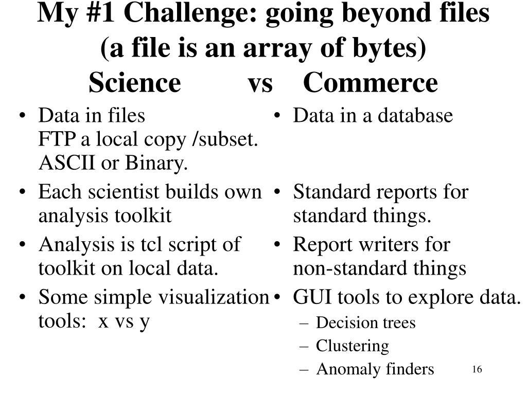 Data in files