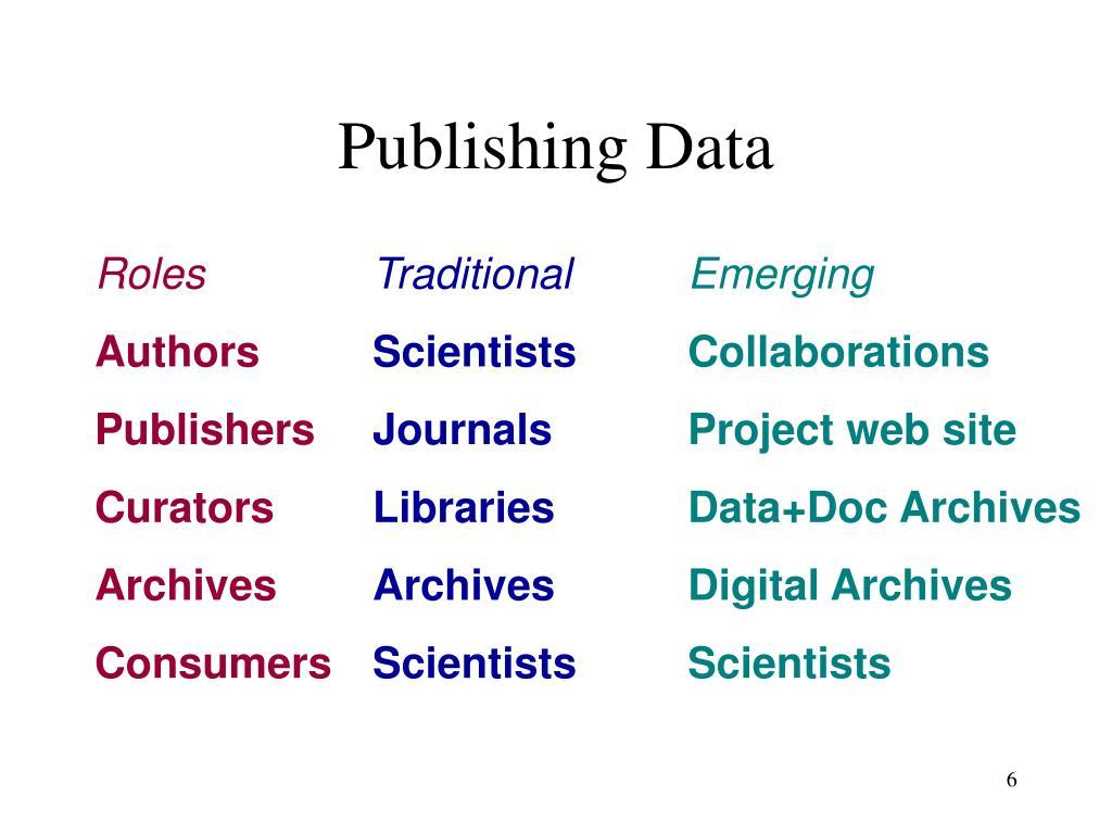 Publishing Data