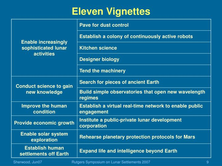 Eleven Vignettes