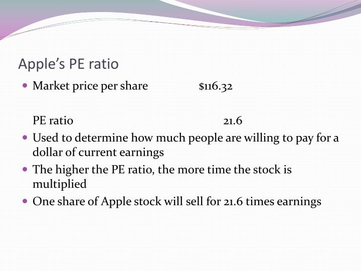 Apple's PE ratio