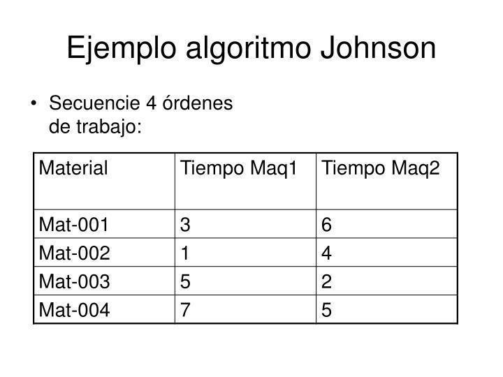 Ejemplo algoritmo Johnson