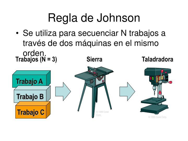 Regla de Johnson