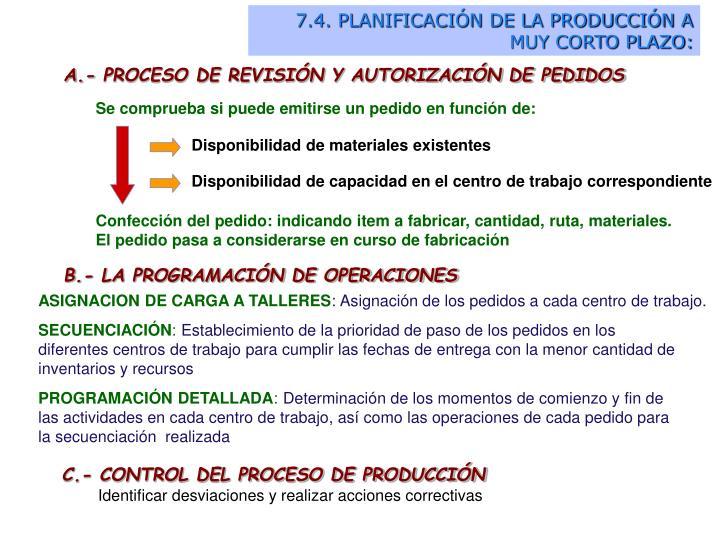 7.4. PLANIFICACIÓN DE LA PRODUCCIÓN A MUY CORTO PLAZO: