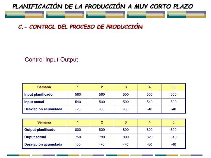 PLANIFICACIÓN DE LA PRODUCCIÓN A MUY CORTO PLAZO