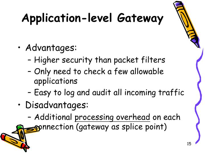 Application-level Gateway