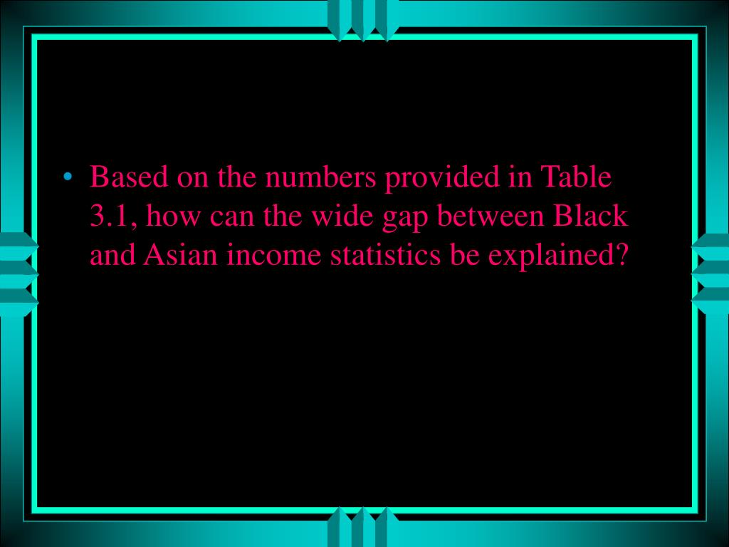 Based on the numbers provided in Table 3.1, how can the wide gap between Black and Asian income statistics be explained?