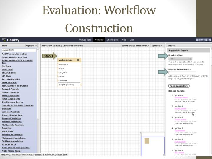 Evaluation: Workflow
