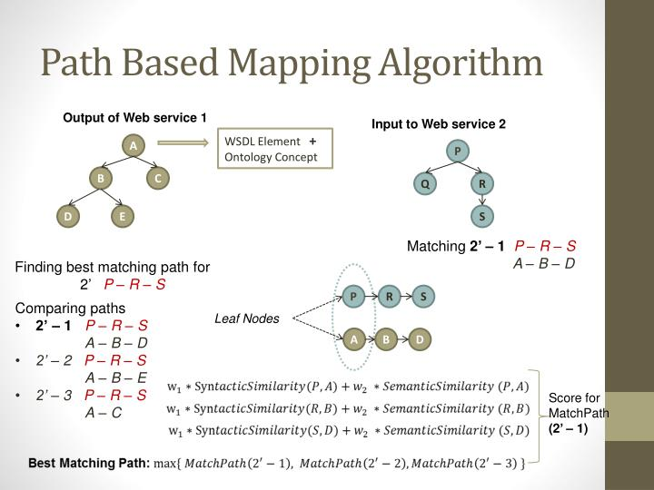 Path Based Mapping Algorithm