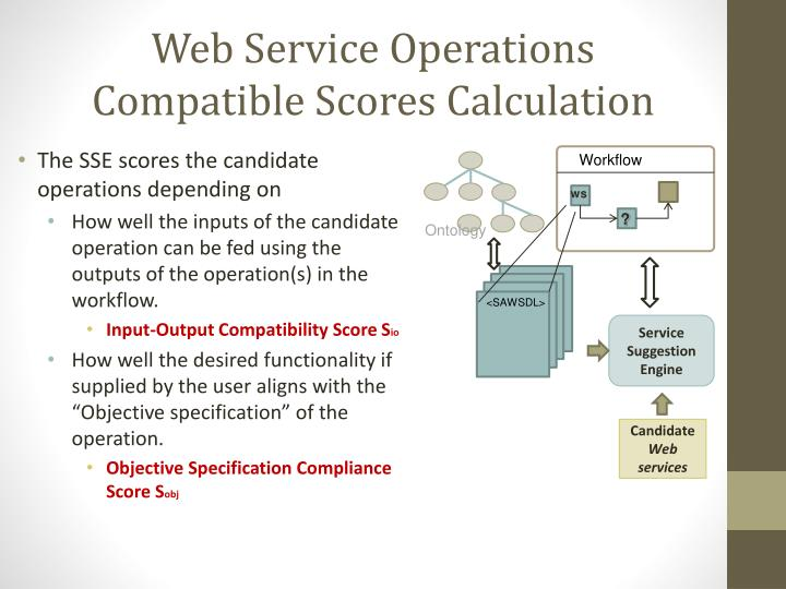 The SSE scores the candidate operations depending on