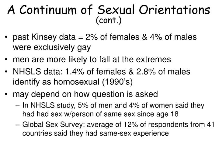 A Continuum of Sexual Orientations