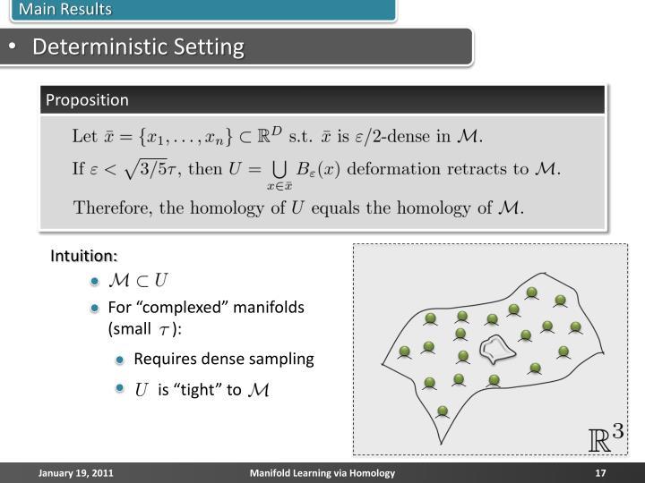 Deterministic Setting