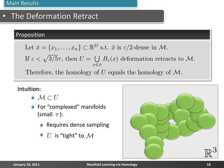 The Deformation Retract