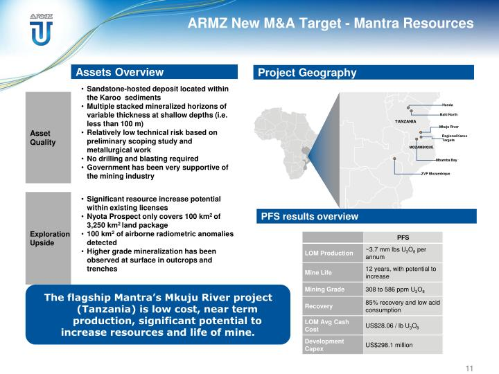 ARMZ New M&A Target - Mantra Resources