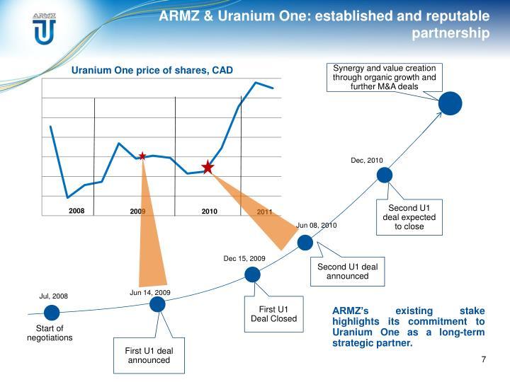 ARMZ & Uranium One: established and reputable partnership