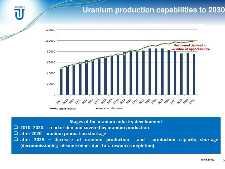 Uranium production capabilities to