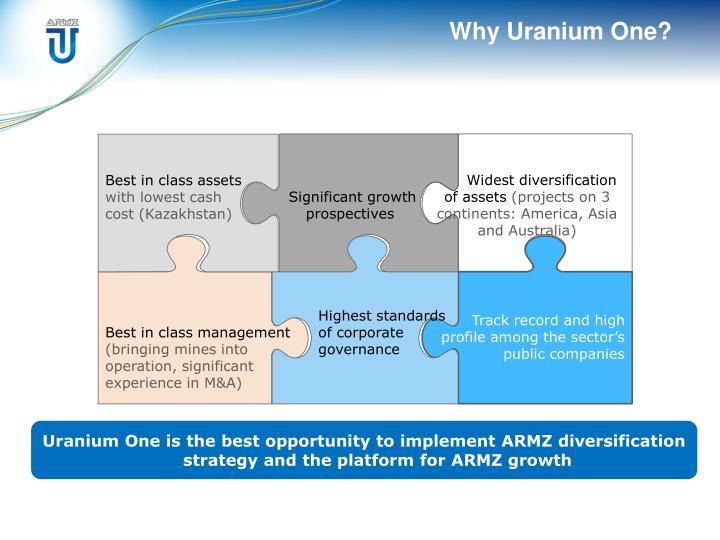 Why Uranium One