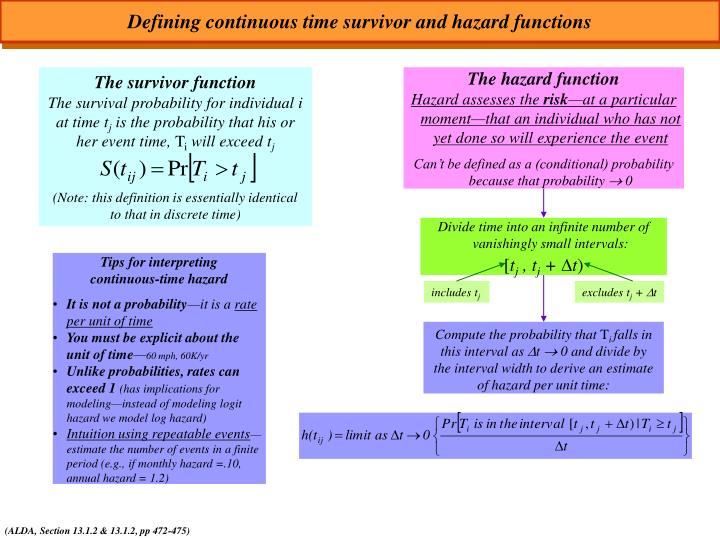 Defining continuous time survivor and hazard functions