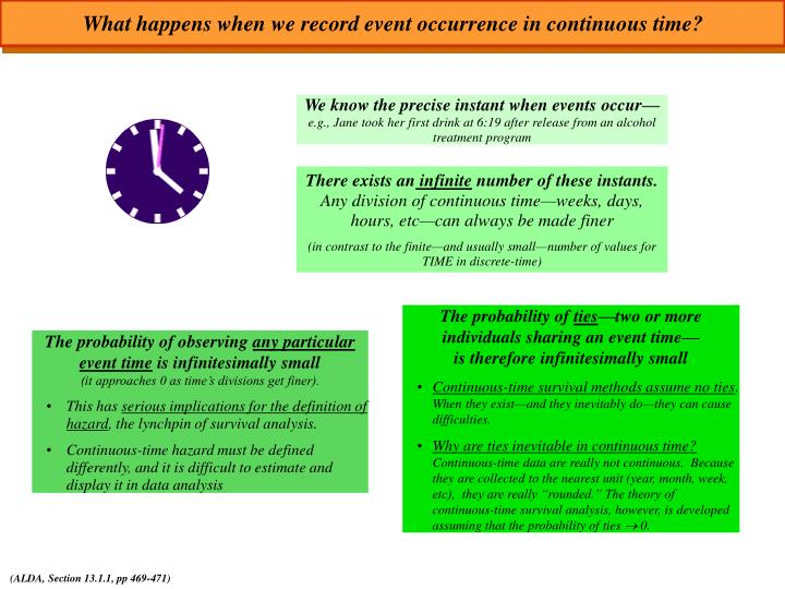 What happens when we record event occurrence in continuous time