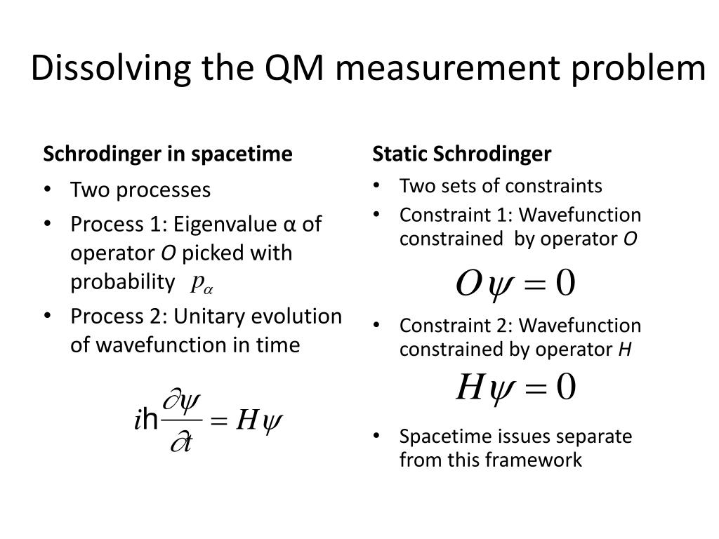 Dissolving the QM measurement problem