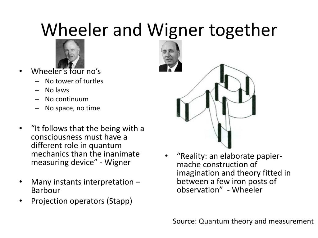Wheeler and Wigner together
