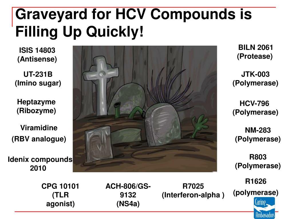 Graveyard for HCV Compounds is