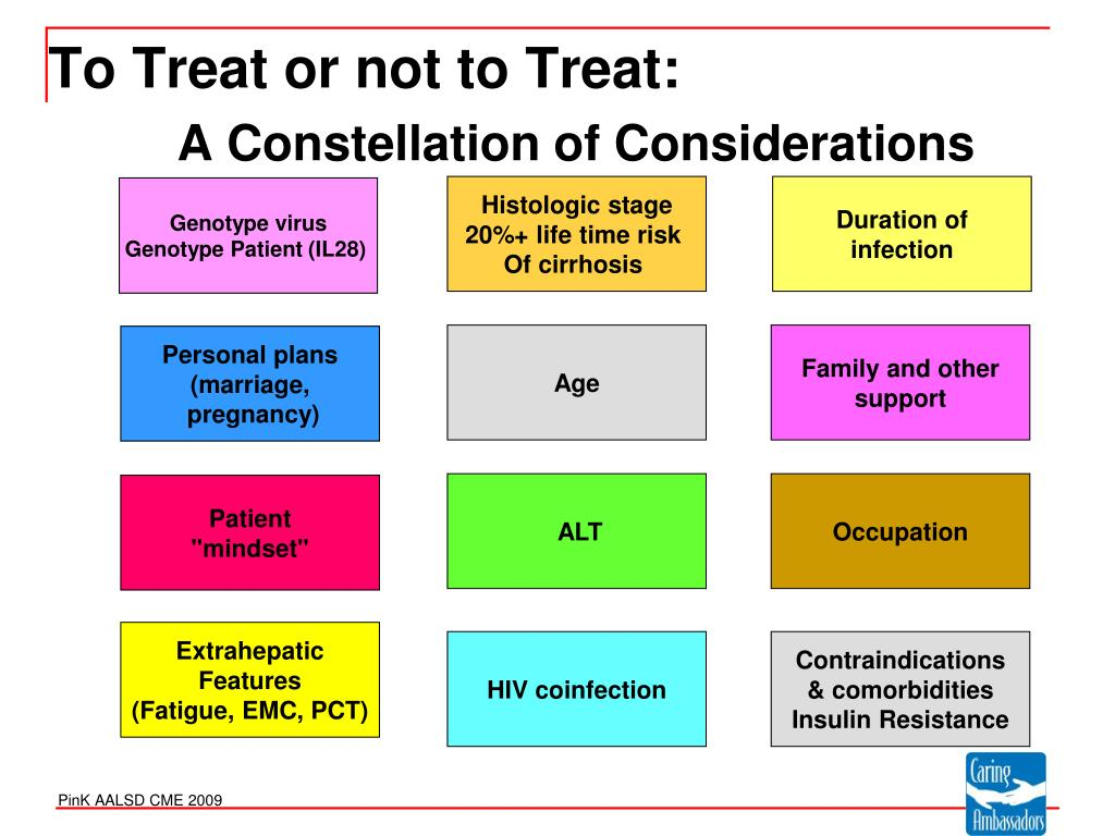 To Treat or not to Treat: