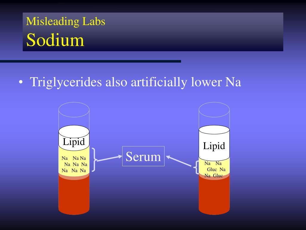 Misleading Labs