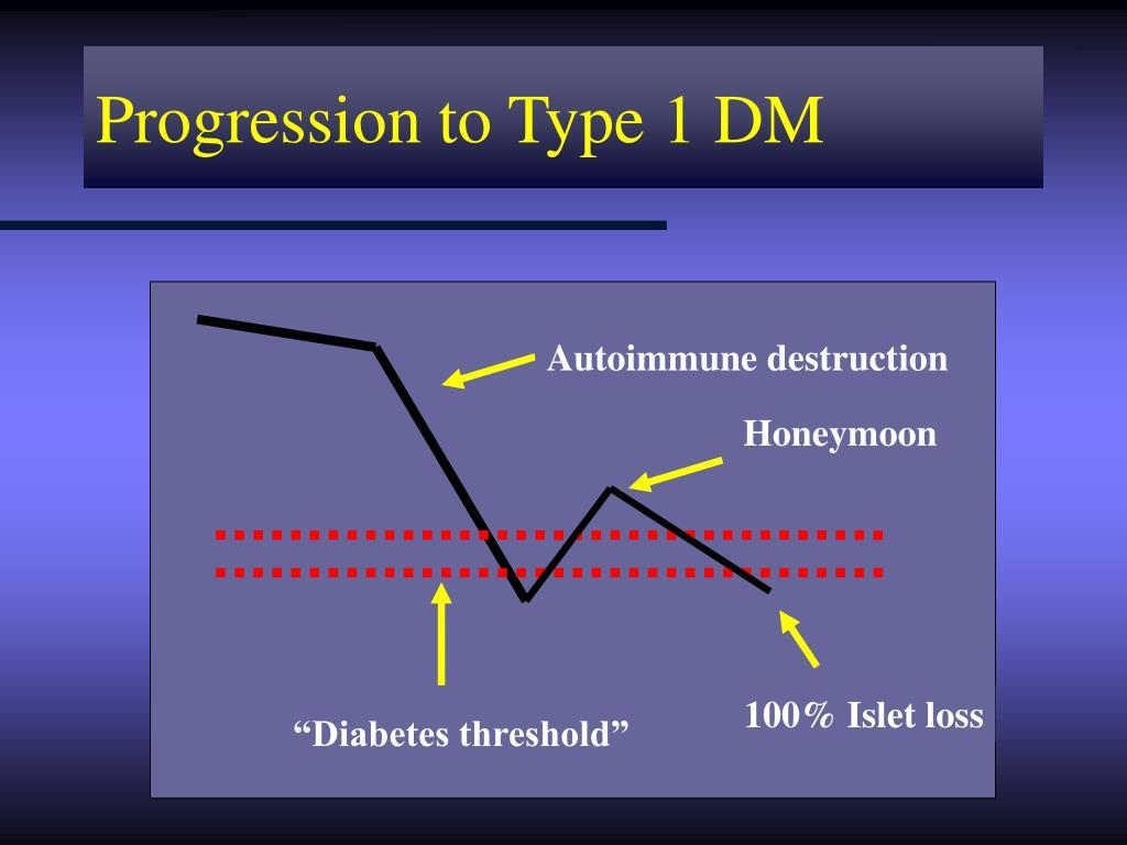 Progression to Type 1 DM