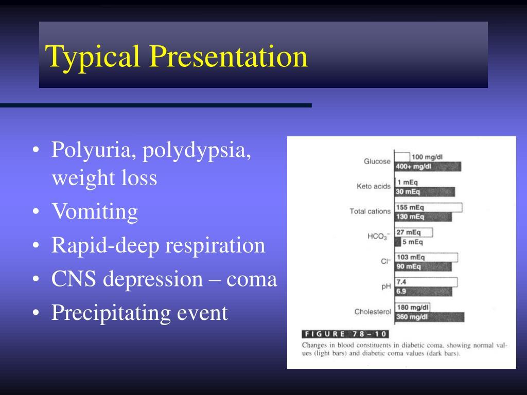 Typical Presentation