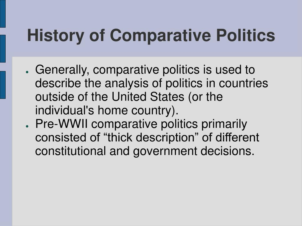 History of Comparative Politics