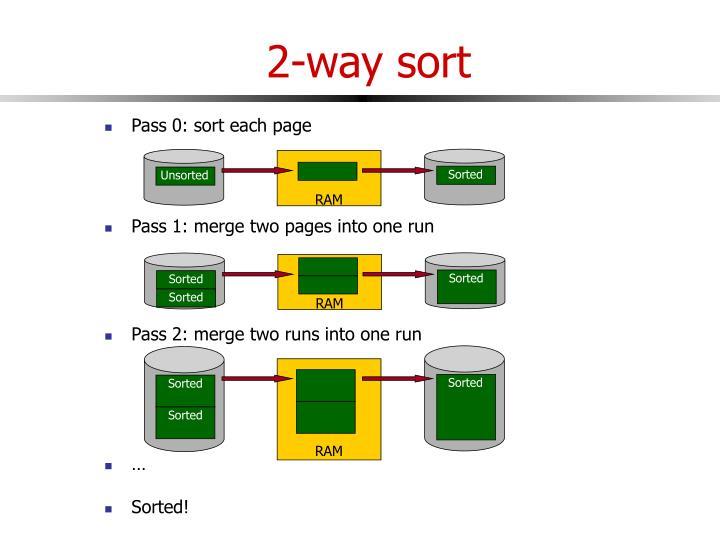 2-way sort